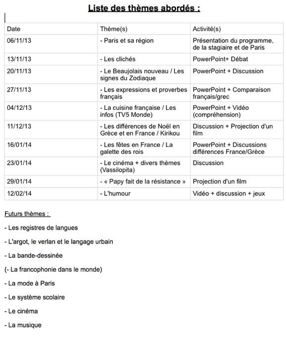 2ο Πρόγραμμα - 2ème programme «Je me rappelle mon français»